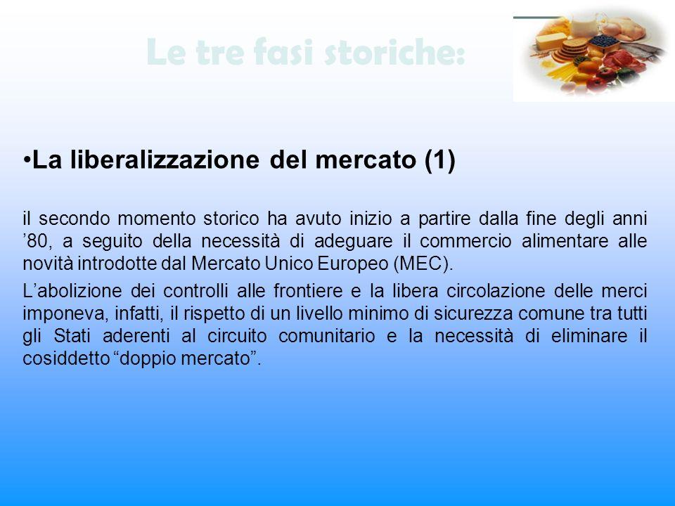 Le tre fasi storiche: La liberalizzazione del mercato (1)