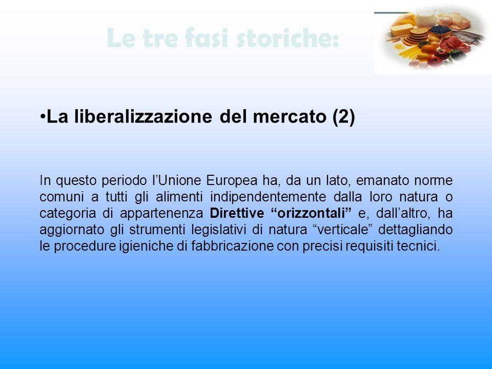 Le tre fasi storiche: La liberalizzazione del mercato (2)