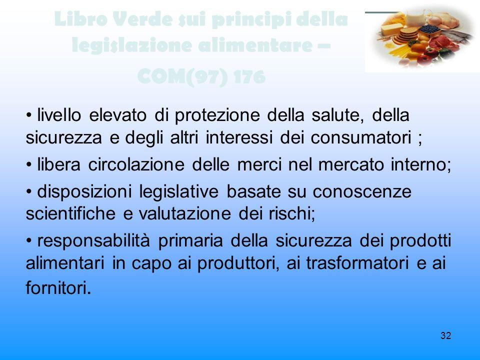 Libro Verde sui principi della legislazione alimentare – COM(97) 176