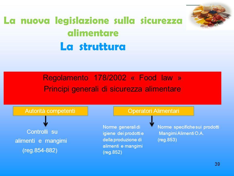 La nuova legislazione sulla sicurezza alimentare La struttura