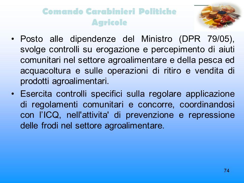 Comando Carabinieri Politiche Agricole