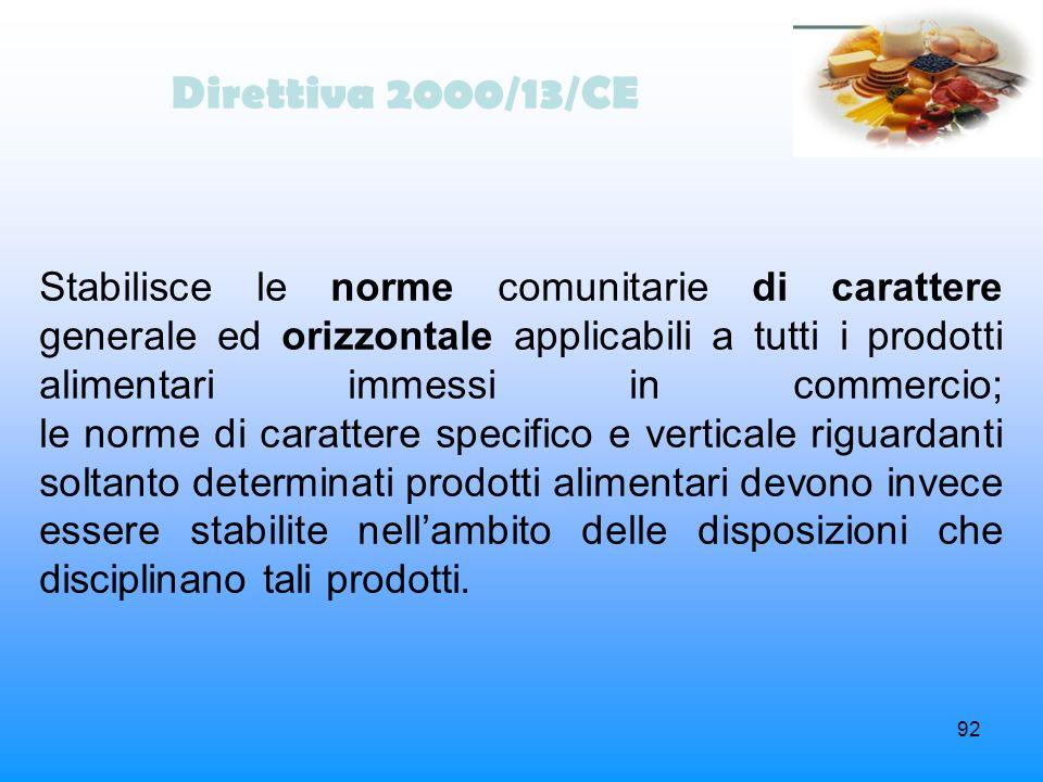 Direttiva 2000/13/CE