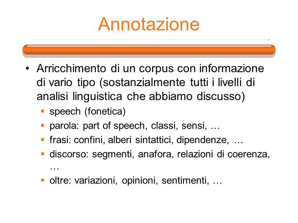 Annotazione Arricchimento di un corpus con informazione di vario tipo (sostanzialmente tutti i livelli di analisi linguistica che abbiamo discusso)