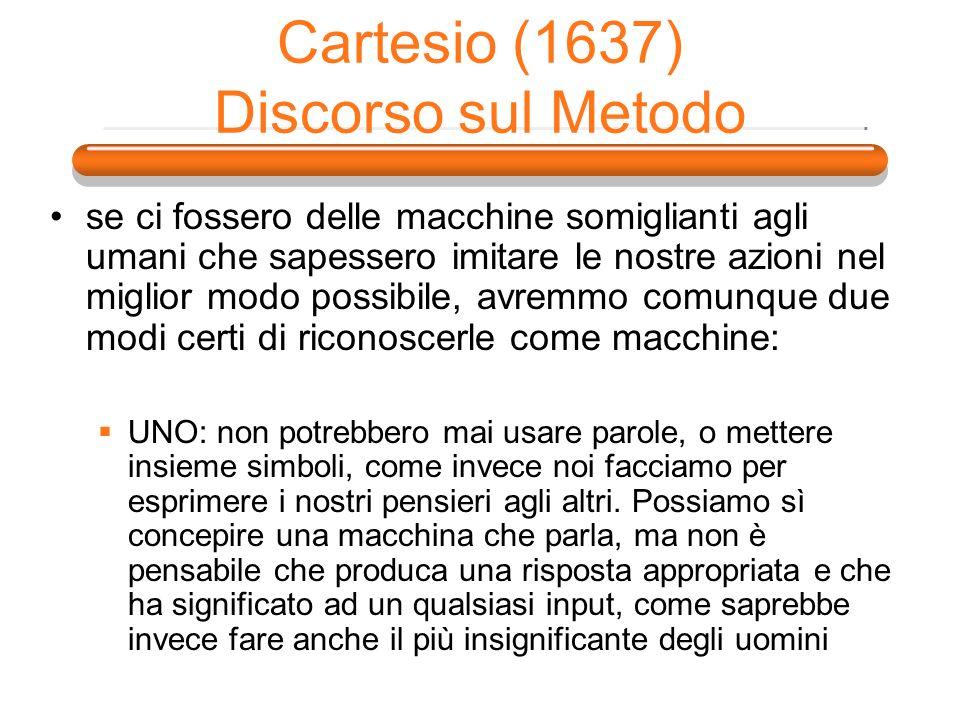 Cartesio (1637) Discorso sul Metodo