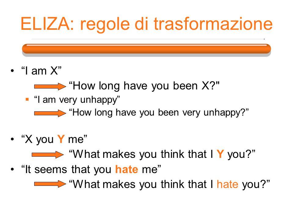 ELIZA: regole di trasformazione