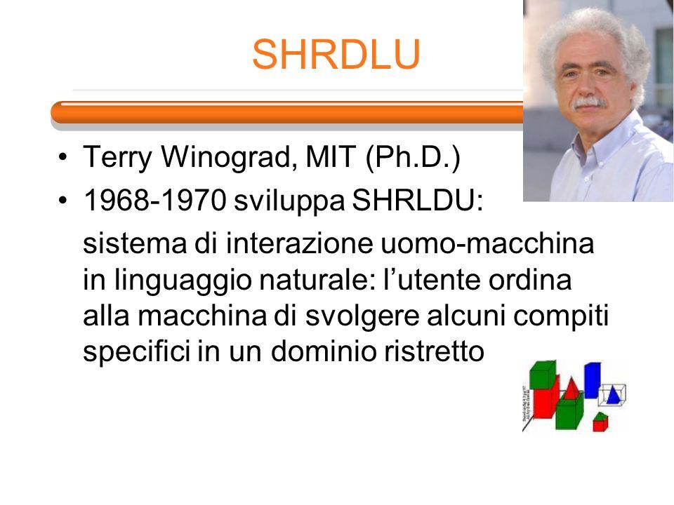 SHRDLU Terry Winograd, MIT (Ph.D.) 1968-1970 sviluppa SHRLDU: