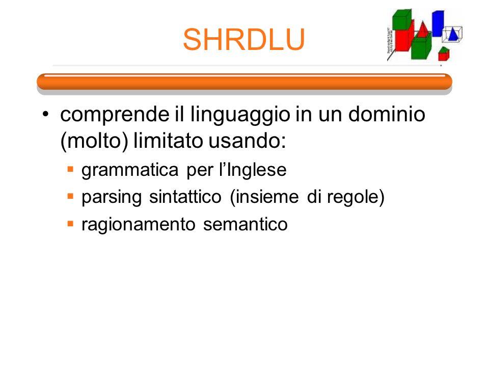 SHRDLU comprende il linguaggio in un dominio (molto) limitato usando: