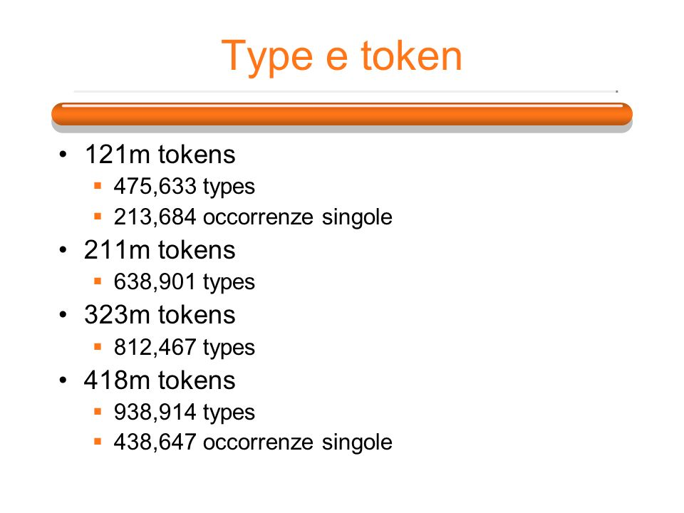 Type e token 121m tokens 211m tokens 323m tokens 418m tokens