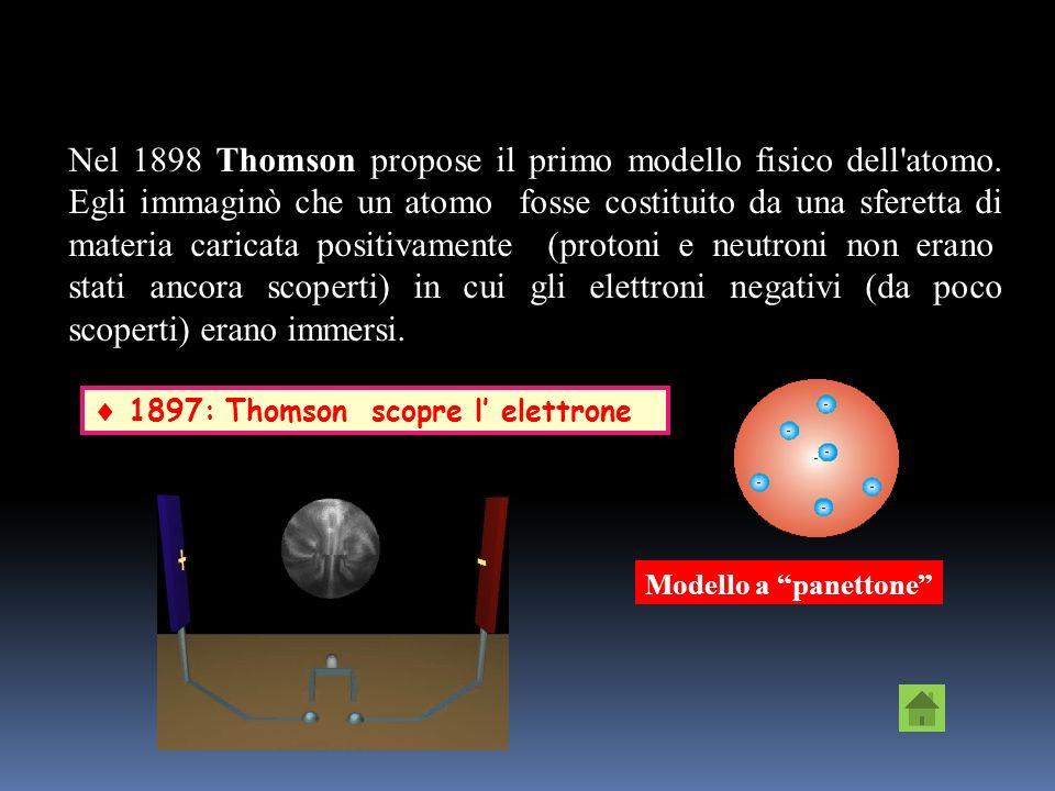 Nel 1898 Thomson propose il primo modello fisico dell atomo