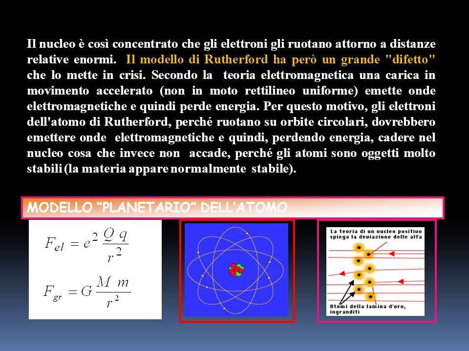 Il nucleo è così concentrato che gli elettroni gli ruotano attorno a distanze relative enormi. Il modello di Rutherford ha però un grande difetto che lo mette in crisi. Secondo la teoria elettromagnetica una carica in movimento accelerato (non in moto rettilineo uniforme) emette onde elettromagnetiche e quindi perde energia. Per questo motivo, gli elettroni dell atomo di Rutherford, perché ruotano su orbite circolari, dovrebbero emettere onde elettromagnetiche e quindi, perdendo energia, cadere nel nucleo cosa che invece non accade, perché gli atomi sono oggetti molto stabili (la materia appare normalmente stabile).