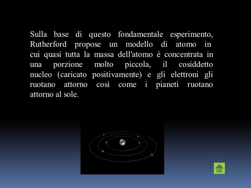 Sulla base di questo fondamentale esperimento, Rutherford propose un modello di atomo in cui quasi tutta la massa dell atomo è concentrata in una porzione molto piccola, il cosiddetto nucleo (caricato positivamente) e gli elettroni gli ruotano attorno così come i pianeti ruotano attorno al sole.