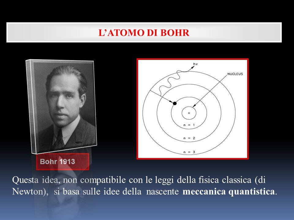 L'ATOMO DI BOHR Il modello è un modello e non una teoria. I postulati sono immotivati. Bohr 1913.