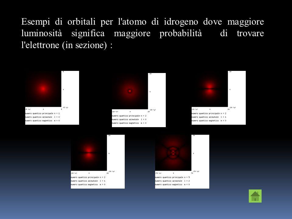 Esempi di orbitali per l atomo di idrogeno dove maggiore luminosità significa maggiore probabilità di trovare l elettrone (in sezione) :