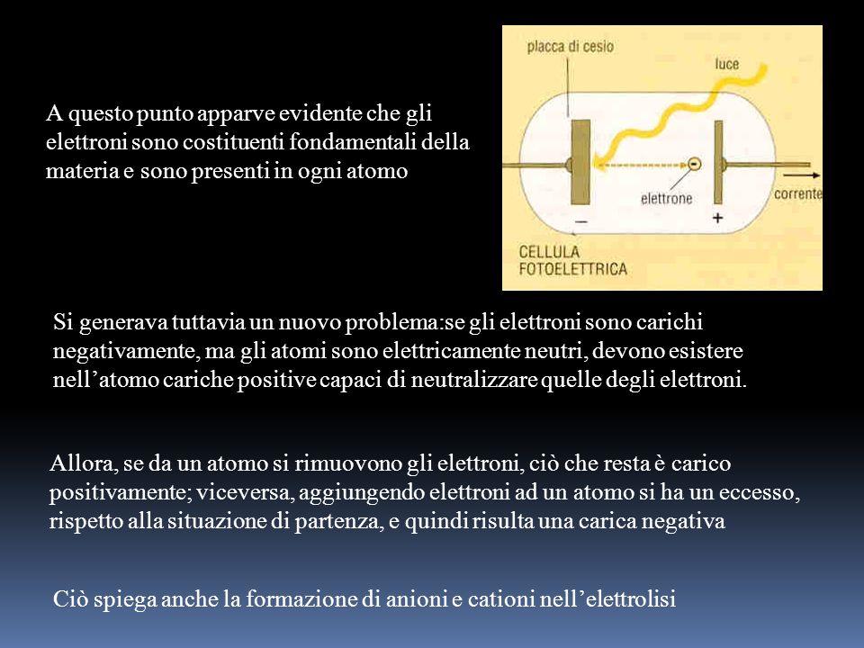 A questo punto apparve evidente che gli elettroni sono costituenti fondamentali della materia e sono presenti in ogni atomo