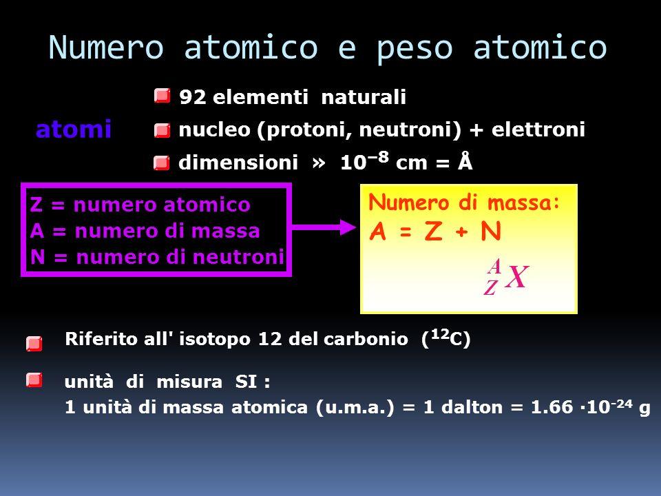Numero atomico e peso atomico