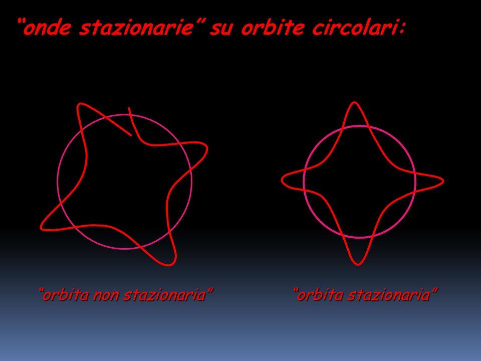 orbita non stazionaria