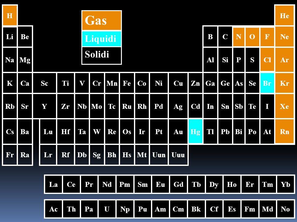 Gas Liquidi Solidi Lr Lu Uuu Uun Mt Hs Bh Sg Db Rf Ra Fr Rn At Po Bi