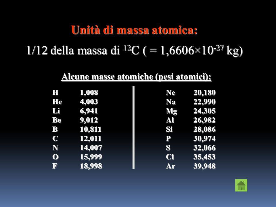 Unità di massa atomica: