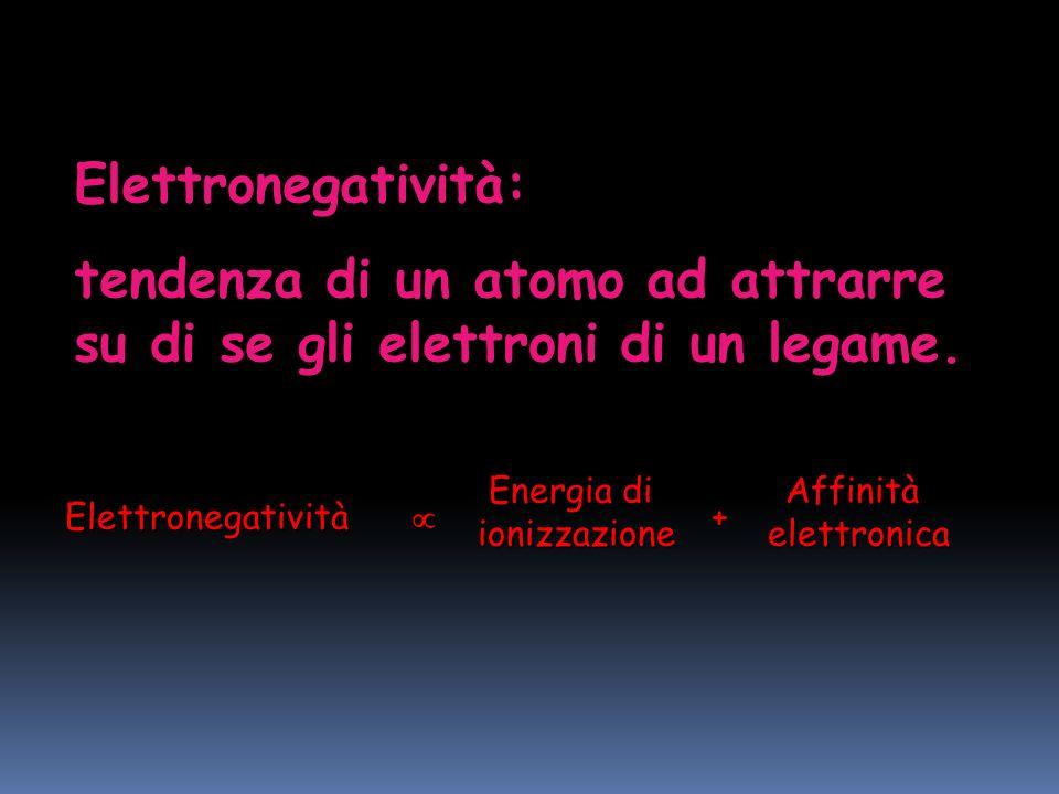 tendenza di un atomo ad attrarre su di se gli elettroni di un legame.
