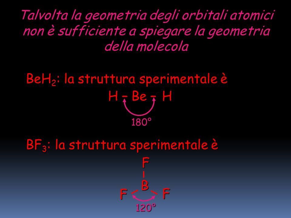 BeH2: la struttura sperimentale è H – Be – H
