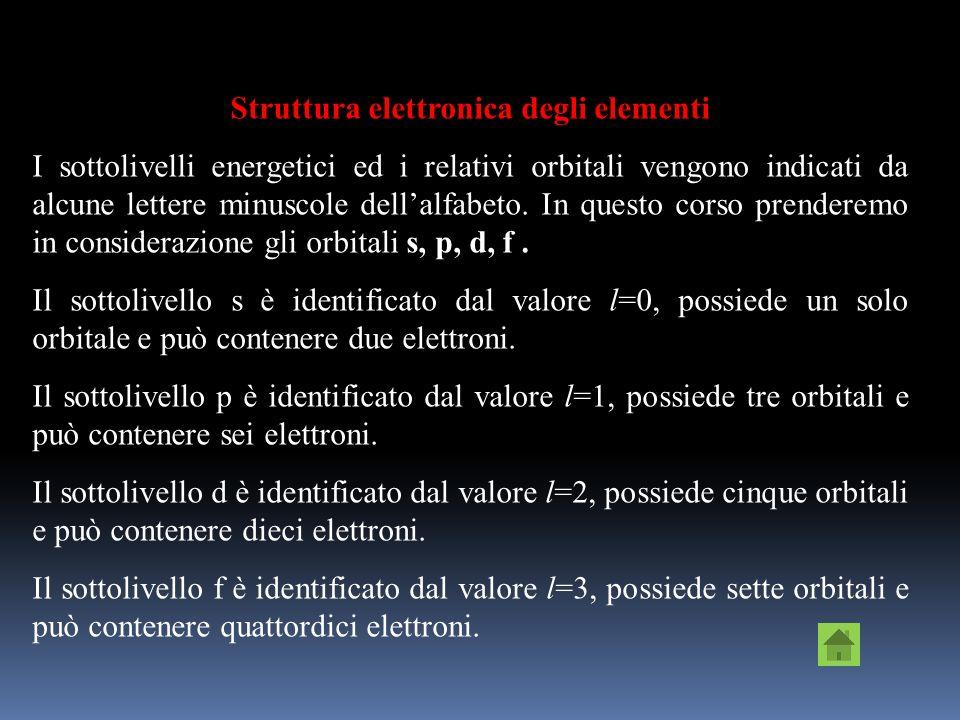 Struttura elettronica degli elementi