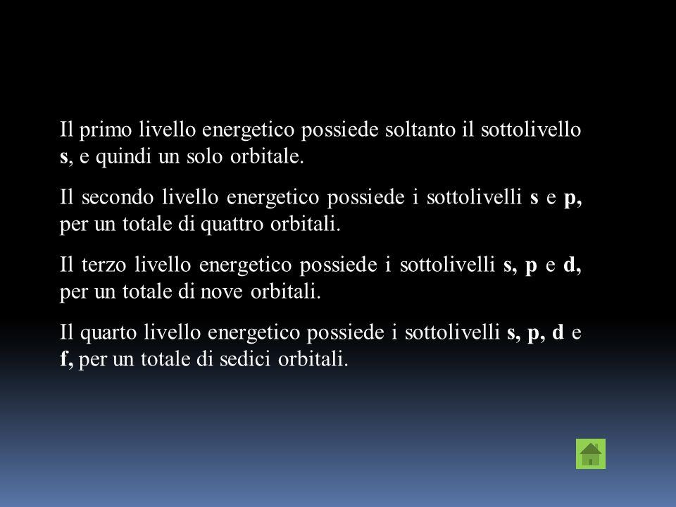 Il primo livello energetico possiede soltanto il sottolivello s, e quindi un solo orbitale.
