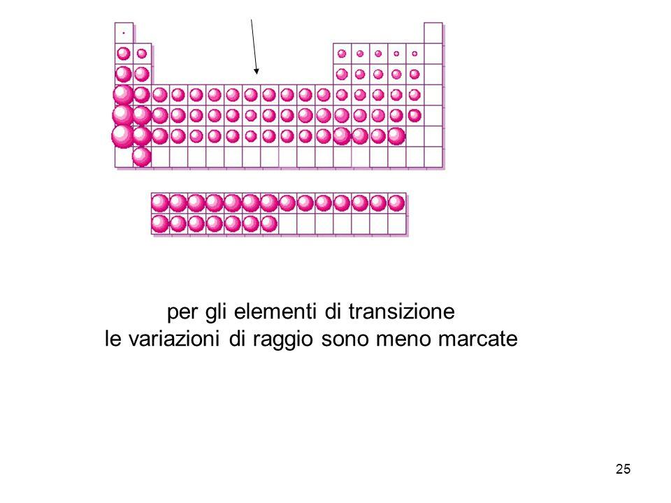 per gli elementi di transizione