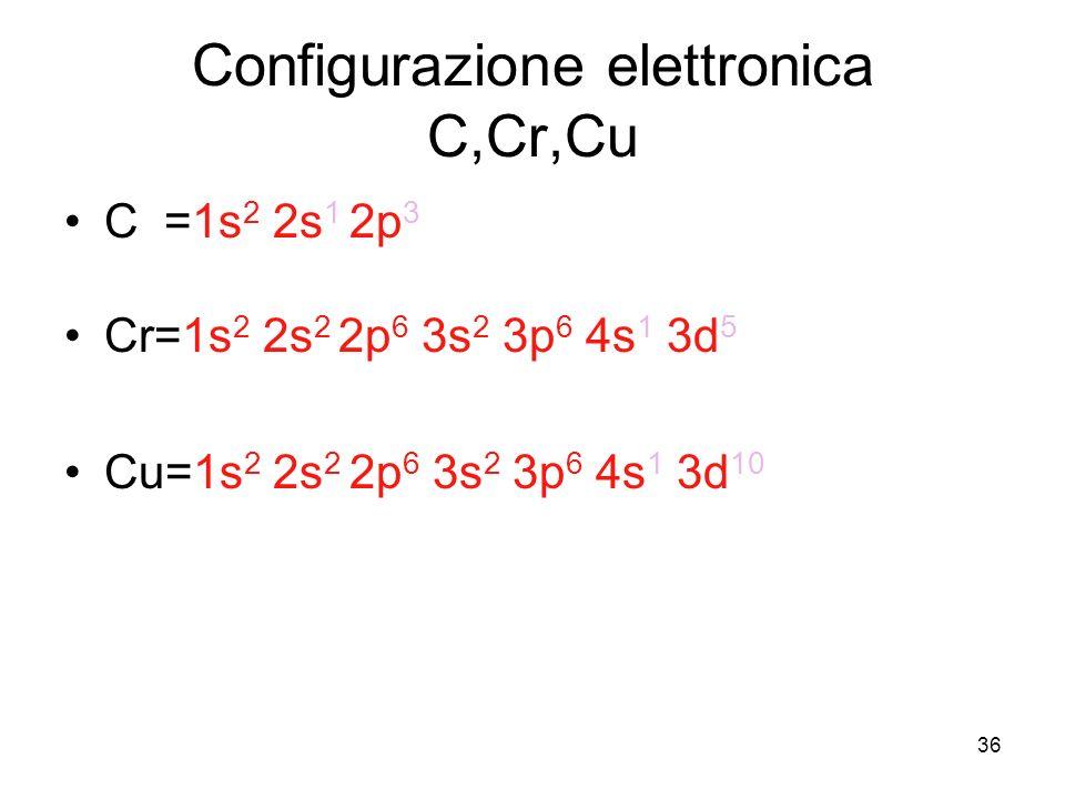 Configurazione elettronica C,Cr,Cu