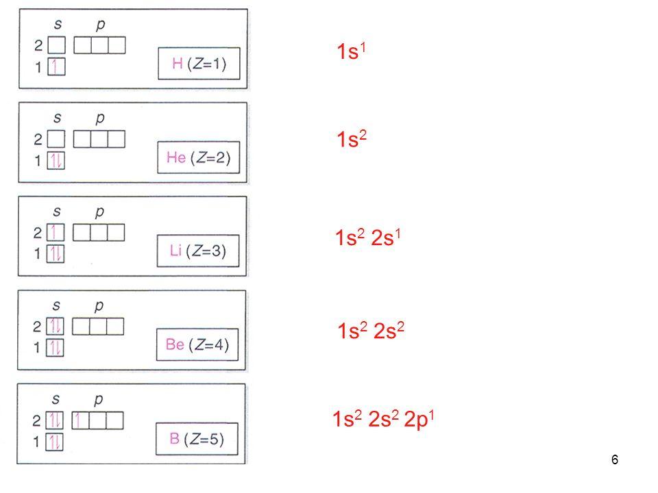 1s1 1s2 1s2 2s1 1s2 2s2 1s2 2s2 2p1