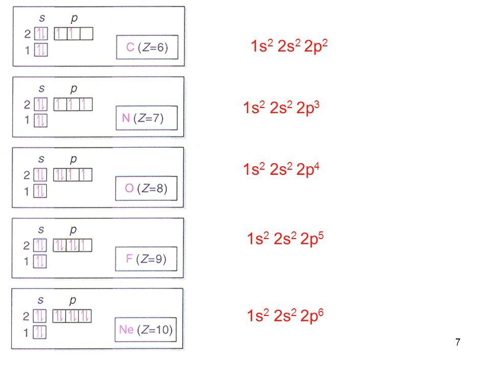 1s2 2s2 2p2 1s2 2s2 2p3 1s2 2s2 2p4 1s2 2s2 2p5 1s2 2s2 2p6