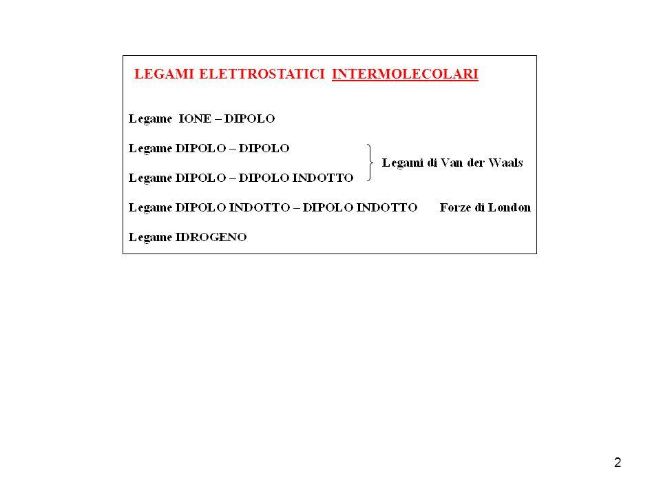 LEGAMI ELETTROSTATICI INTERMOLECOLARI