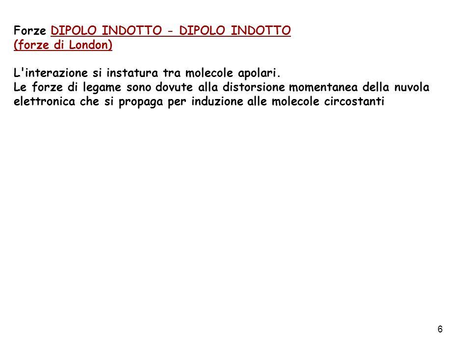 Forze DIPOLO INDOTTO - DIPOLO INDOTTO