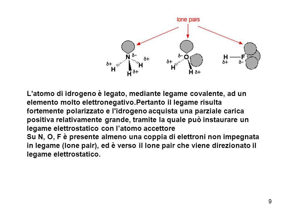 L atomo di idrogeno è legato, mediante legame covalente, ad un elemento molto elettronegativo.Pertanto il legame risulta fortemente polarizzato e l idrogeno acquista una parziale carica positiva relativamente grande, tramite la quale può instaurare un