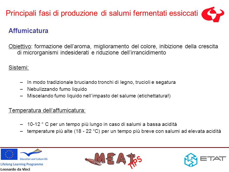 Principali fasi di produzione di salumi fermentati essiccati