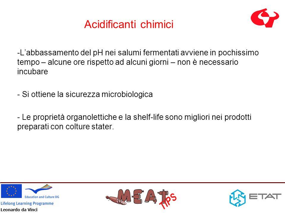 Acidificanti chimici