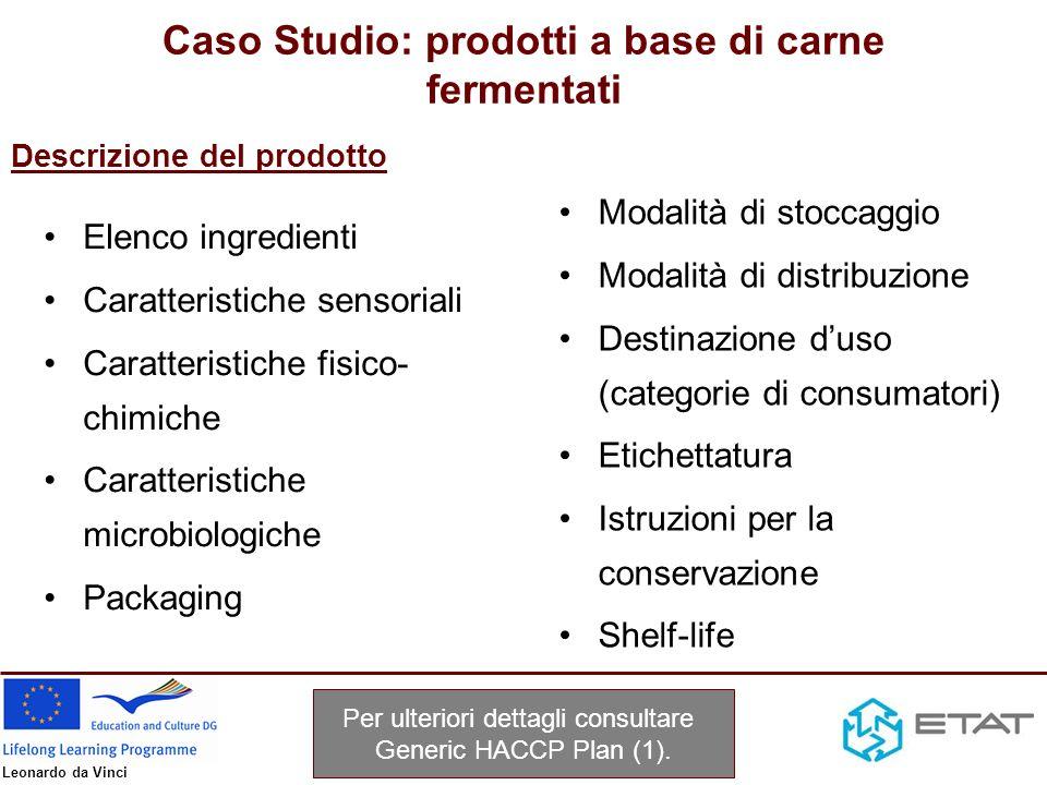 Caso Studio: prodotti a base di carne fermentati