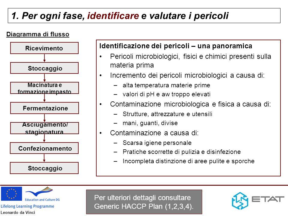 Per ulteriori dettagli consultare Generic HACCP Plan (1,2,3,4).