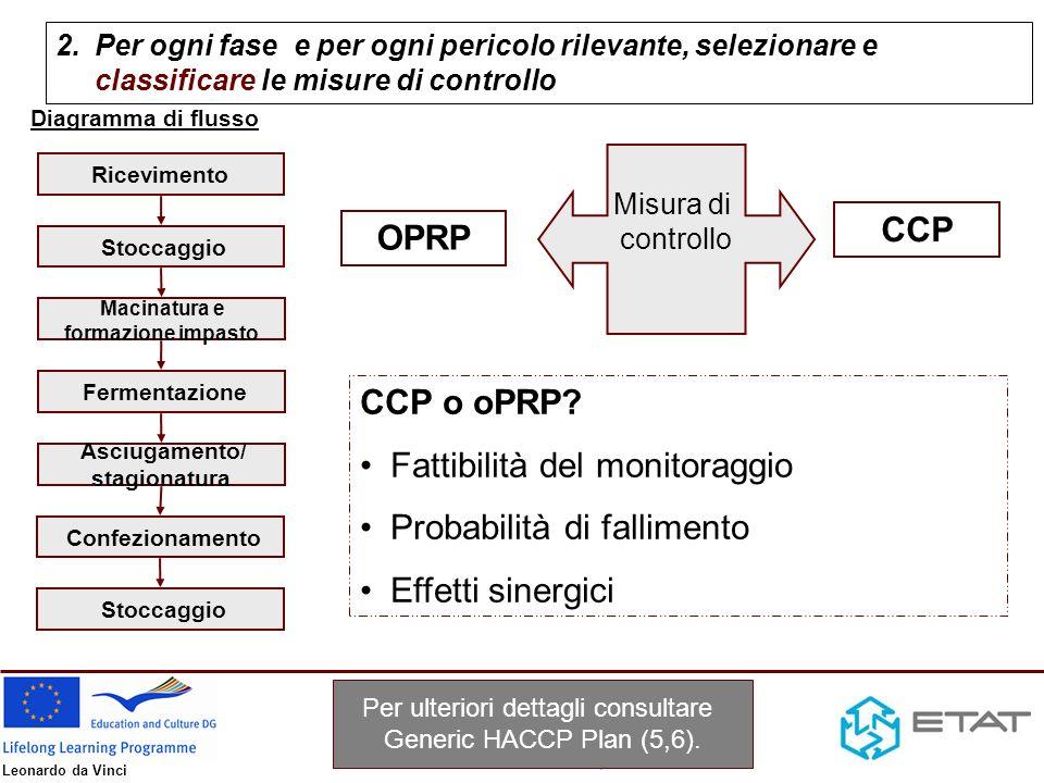 Per ulteriori dettagli consultare Generic HACCP Plan (5,6).