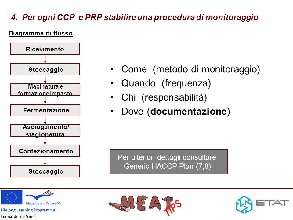 Per ulteriori dettagli consultare Generic HACCP Plan (7,8).