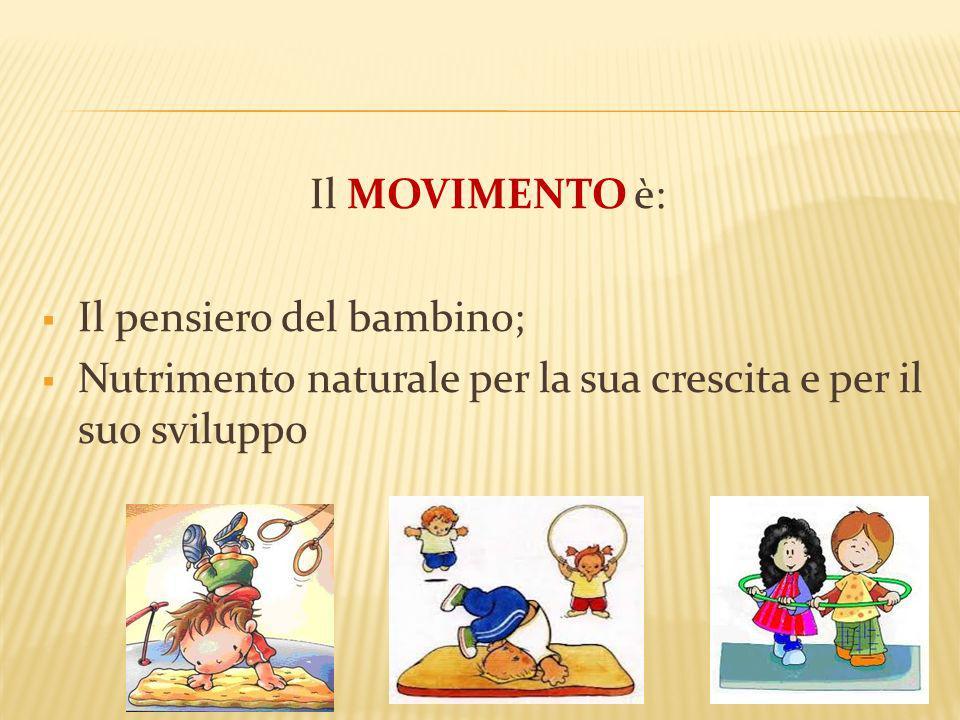 Il MOVIMENTO è: Il pensiero del bambino; Nutrimento naturale per la sua crescita e per il suo sviluppo.