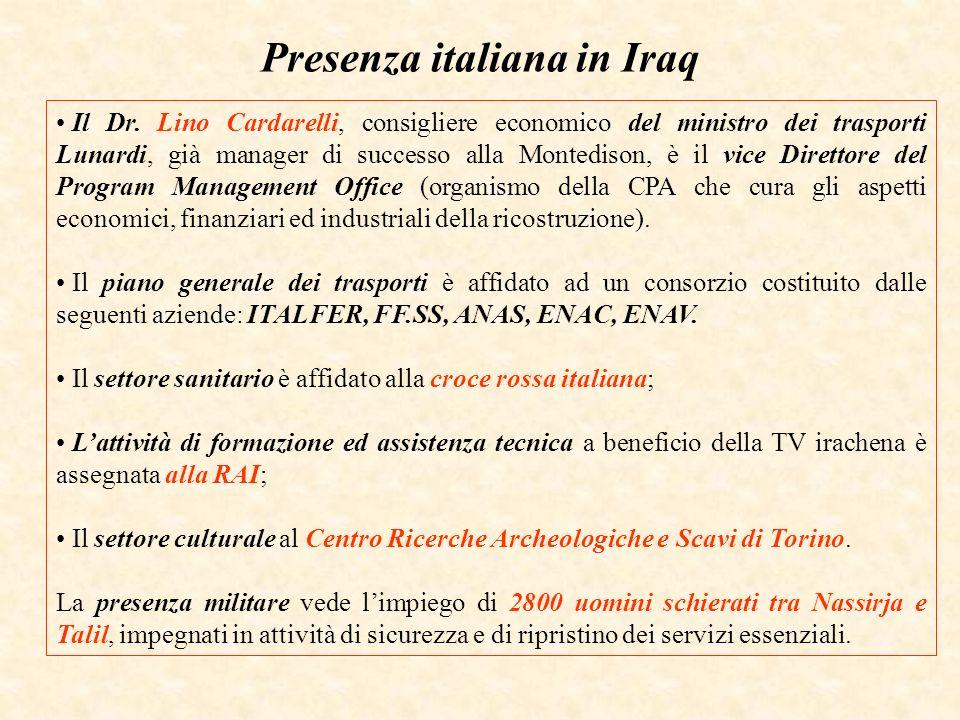 Presenza italiana in Iraq