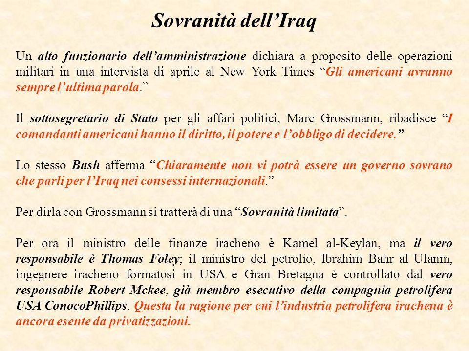 Sovranità dell'Iraq