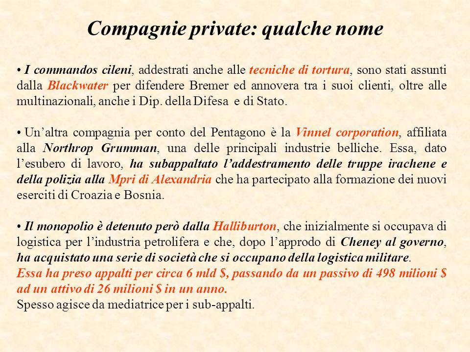 Compagnie private: qualche nome