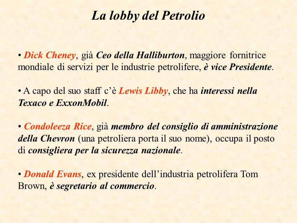 La lobby del Petrolio