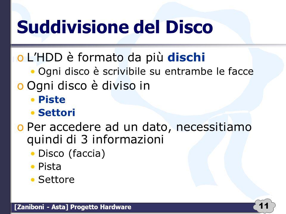 Suddivisione del Disco