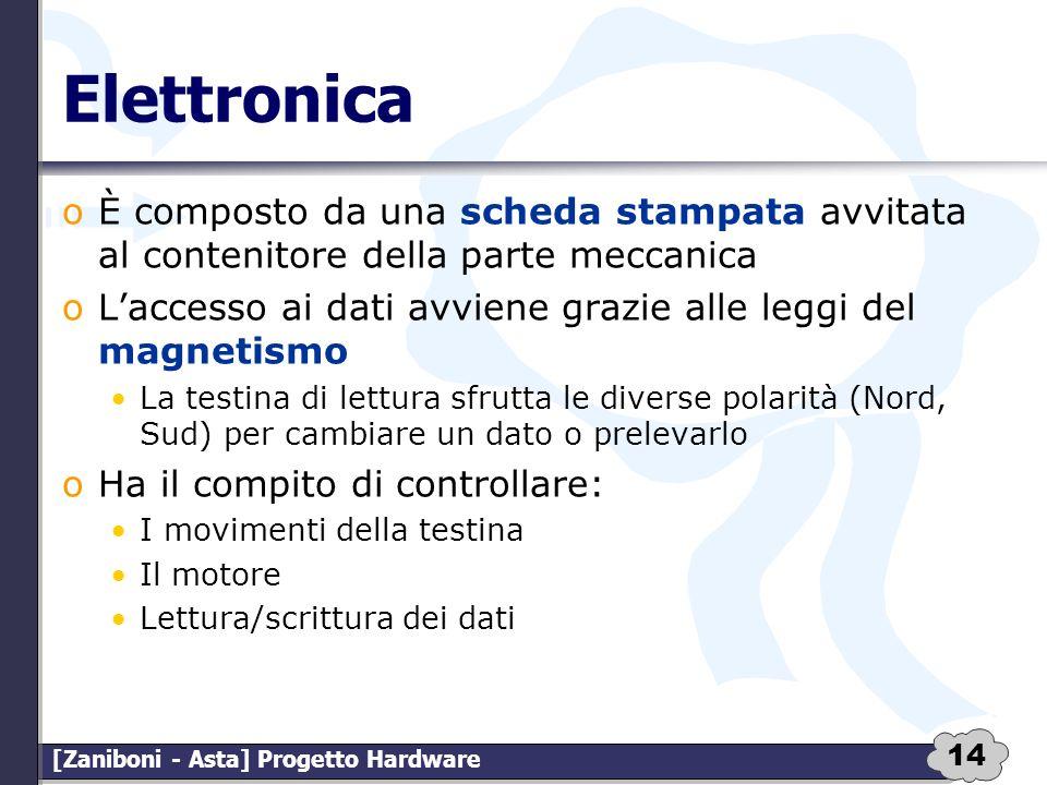 Elettronica È composto da una scheda stampata avvitata al contenitore della parte meccanica.