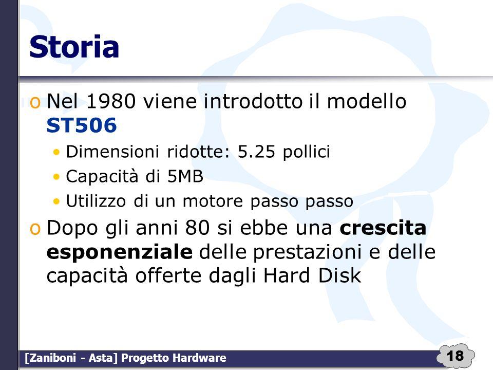 Storia Nel 1980 viene introdotto il modello ST506