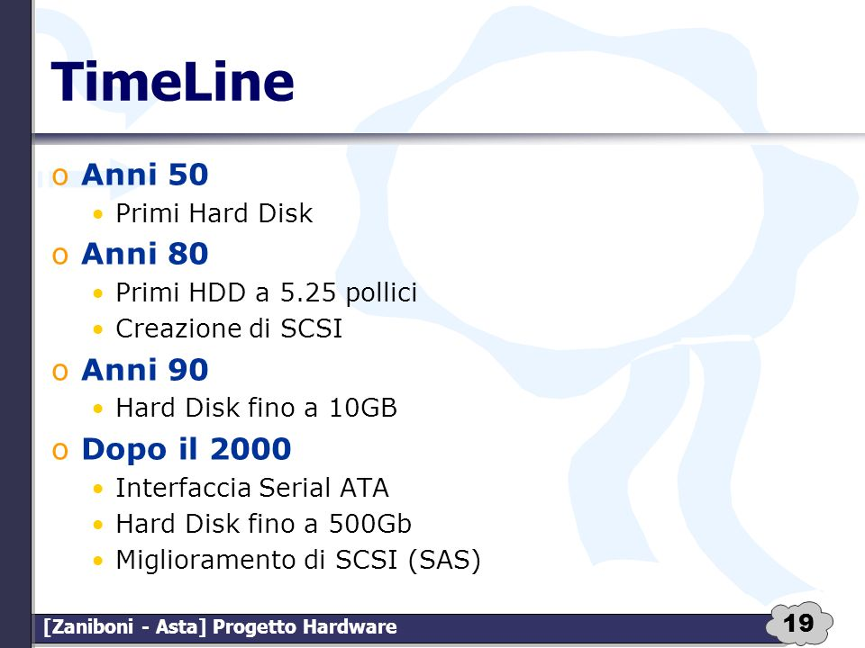 TimeLine Anni 50 Anni 80 Anni 90 Dopo il 2000 Primi Hard Disk