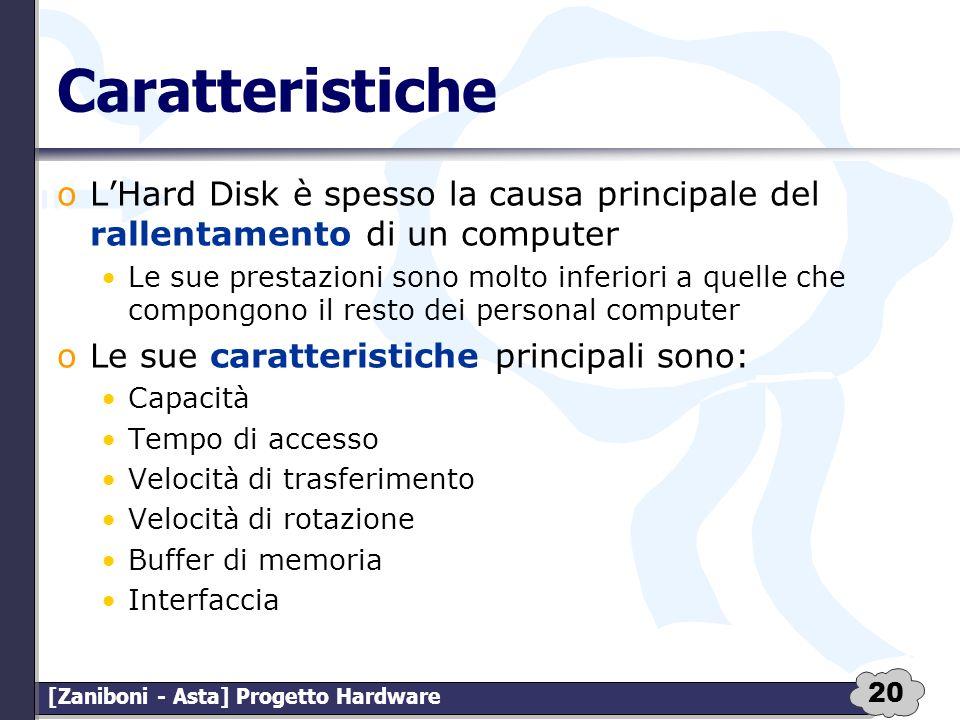 Caratteristiche L'Hard Disk è spesso la causa principale del rallentamento di un computer.