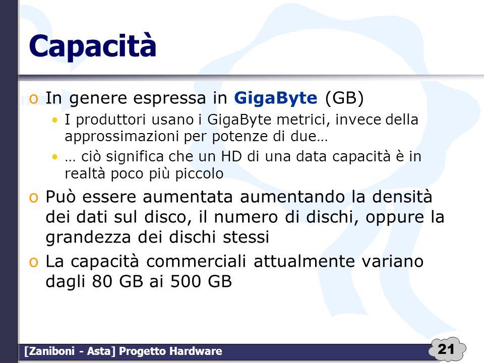 Capacità In genere espressa in GigaByte (GB)